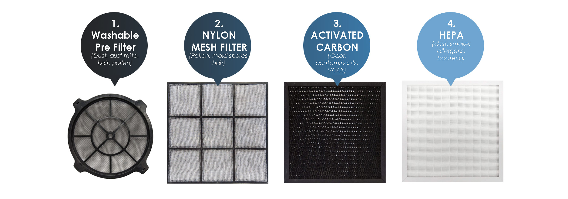 air scrubber filters